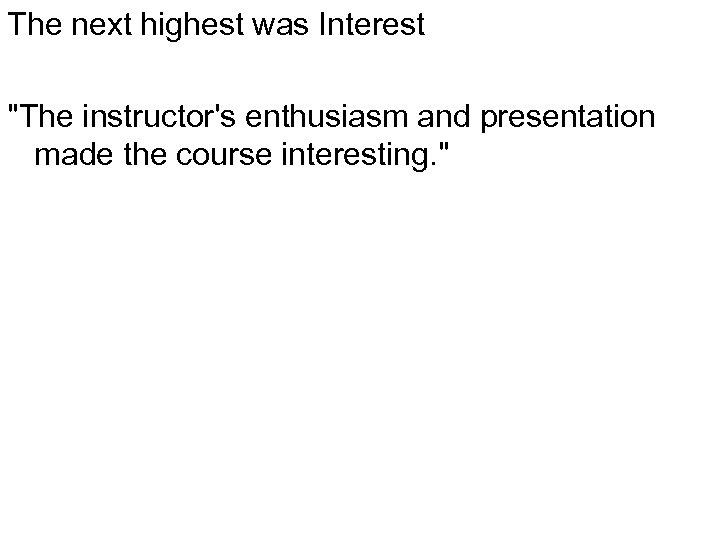The next highest was Interest