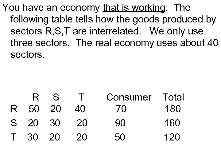 You have an economy that is working. The following table tells how the goods