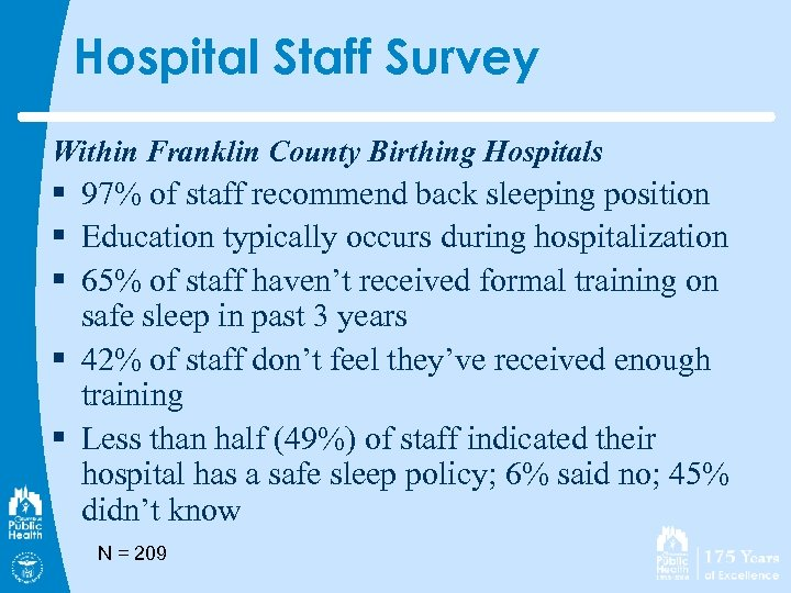 Hospital Staff Survey Within Franklin County Birthing Hospitals § 97% of staff recommend back