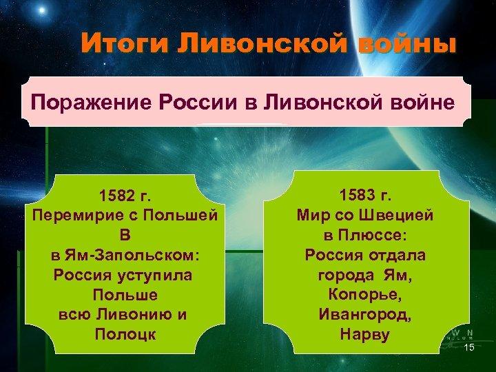 Итоги Ливонской войны Поражение России в Ливонской войне 1582 г. Перемирие с Польшей В