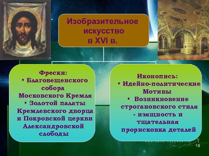 Изобразительное искусство в XVI в. Фрески: • Благовещенского собора Московского Кремля • Золотой палаты