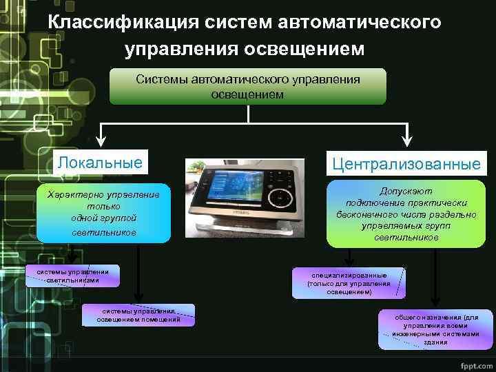 Классификация систем автоматического управления освещением Системы автоматического управления освещением Локальные Характерно управление только одной