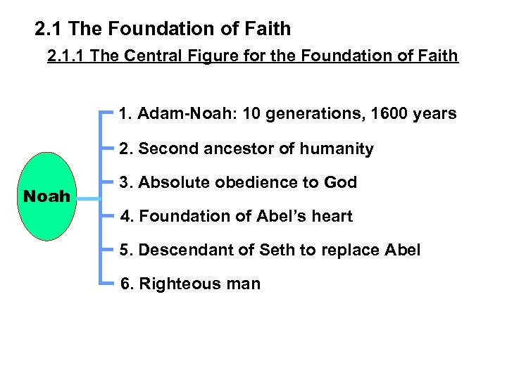 2. 1 The Foundation of Faith 2. 1. 1 The Central Figure for the