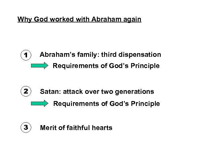Why God worked with Abraham again 1 Abraham's family: third dispensation Requirements of God's