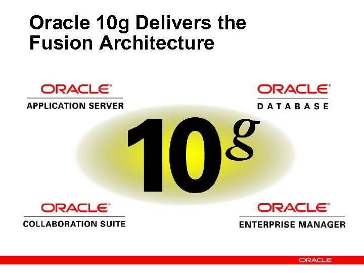Oracle 10 g Delivers the Fusion Architecture