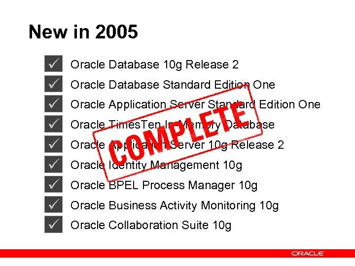 New in 2005 ü ü ü ü ü Oracle Database 10 g Release 2