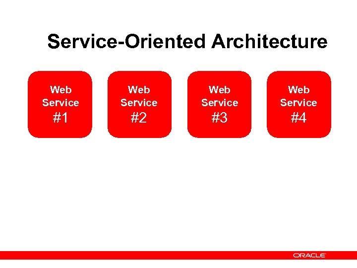 Service-Oriented Architecture Web Service #1 #2 #3 #4