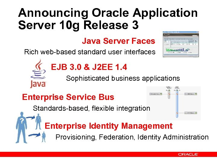 Announcing Oracle Application Server 10 g Release 3 Java Server Faces Rich web-based standard