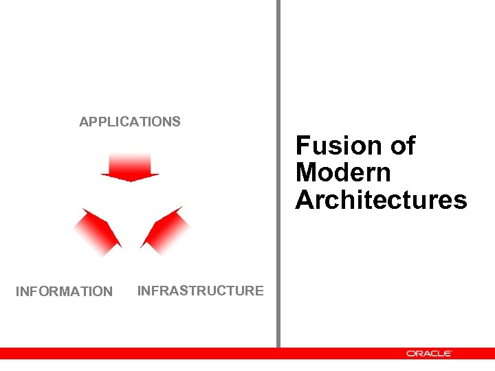 APPLICATIONS Fusion of Modern Architectures INFORMATION INFRASTRUCTURE
