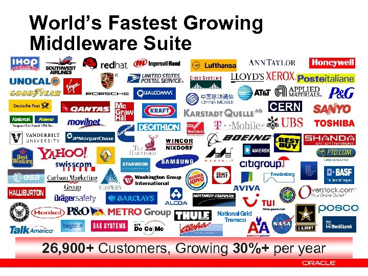World's Fastest Growing Middleware Suite 26, 900+ Customers, Growing 30%+ per year