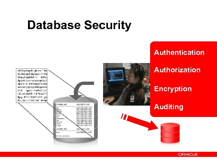 Database Security How. Can Is Data What. He Who Is Happened? Stored? See and