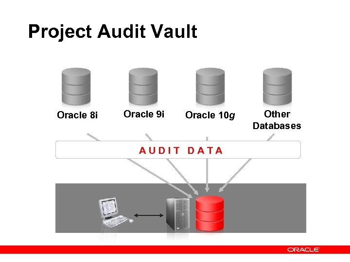Project Audit Vault Oracle 8 i Oracle 9 i Oracle 10 g AUDIT DATA