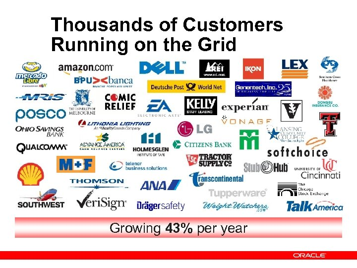 Thousands of Customers Running on the Grid Growing 43% per year