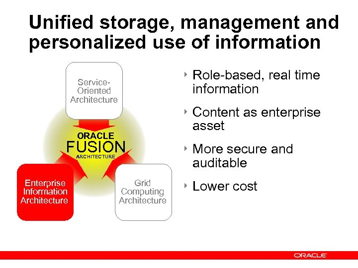 Unified storage, management and personalized use of information ‣ Role-based, real time information Service.