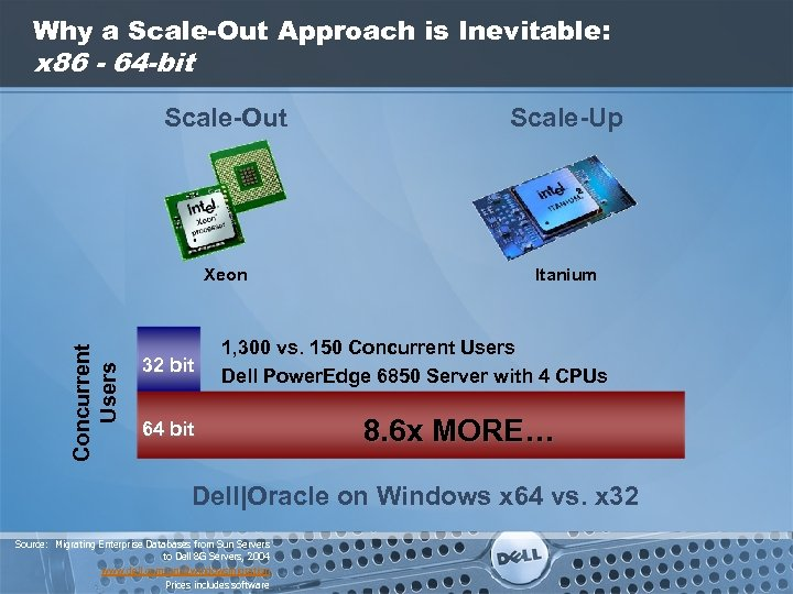 Why a Scale-Out Approach is Inevitable: x 86 - 64 -bit Scale-Up Xeon Concurrent