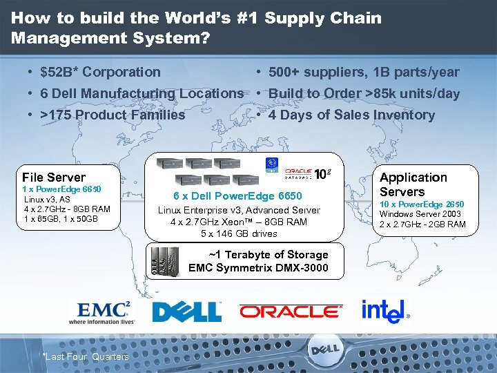 How to build the World's #1 Supply Chain Management System? • $52 B* Corporation