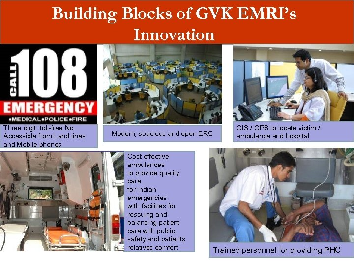 Building Blocks of GVK EMRI's Innovation Three digit toll-free No. Accessible from Land lines