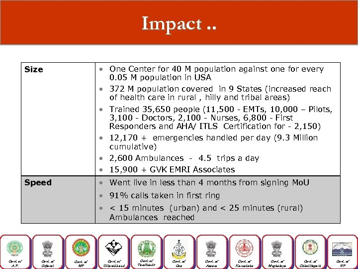 Impact. . Size • One Center for 40 M population against one for every