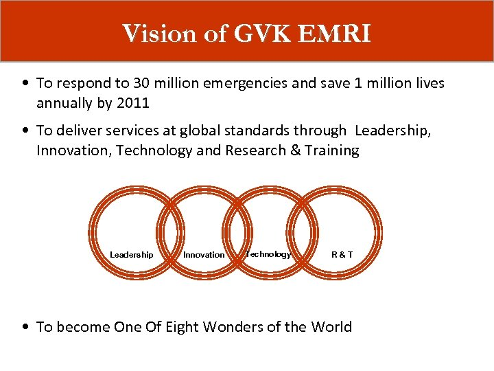 Vision of GVK EMRI • To respond to 30 million emergencies and save 1