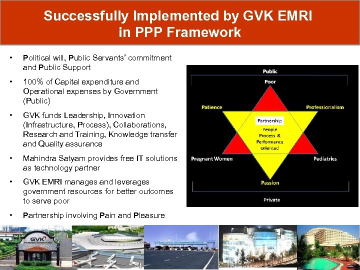 Successfully Implemented by GVK EMRI in PPP Framework • Political will, Public Servants' commitment