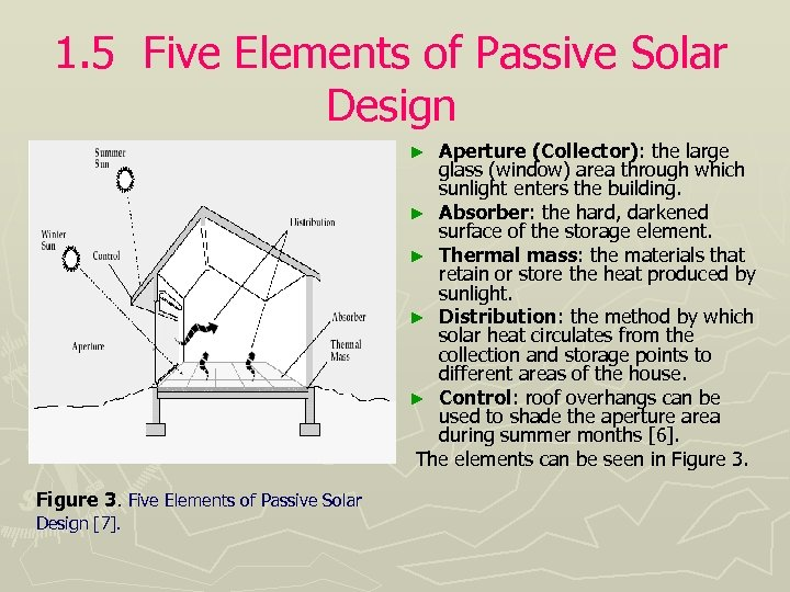 1. 5 Five Elements of Passive Solar Design Aperture (Collector): the large glass (window)