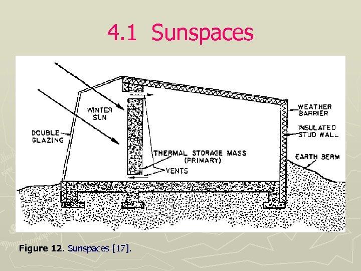 4. 1 Sunspaces Figure 12. Sunspaces [17].