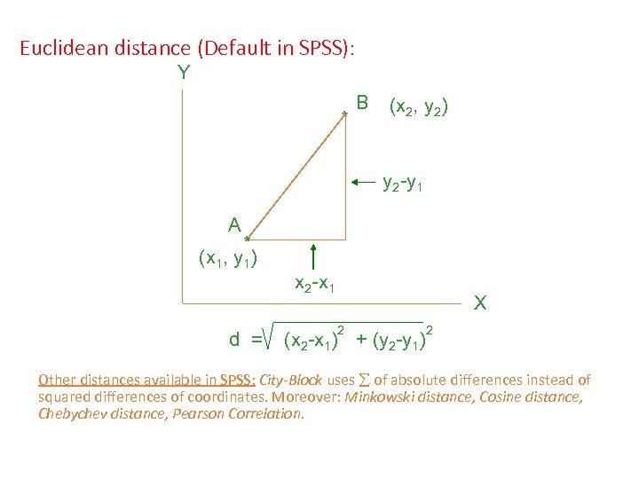 Euclidean distance (Default in SPSS): Y * B (x 2, y 2) y 2