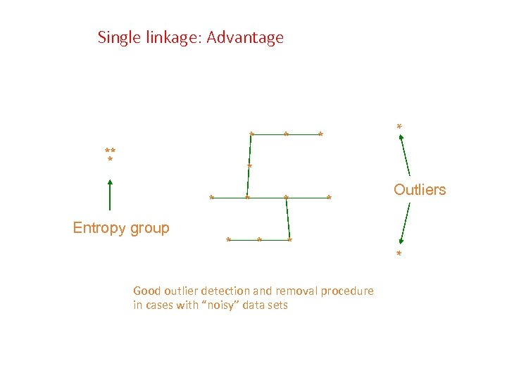 Single linkage: Advantage ** * * * Entropy group * * * Good outlier