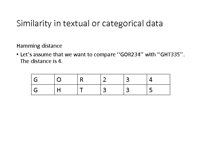 Similarity in textual or categorical data Hamming distance • Let's assume that we want