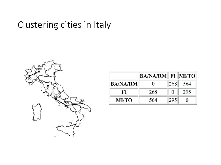 Clustering cities in Italy