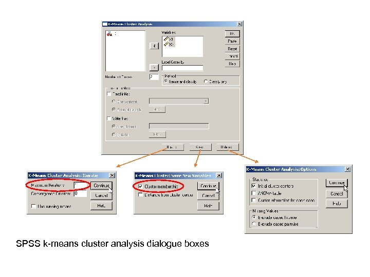 SPSS k-means cluster analysis dialogue boxes