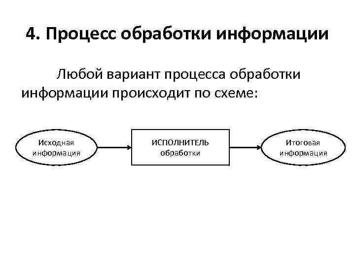 4. Процесс обработки информации Любой вариант процесса обработки информации происходит по схеме: Исходная информация