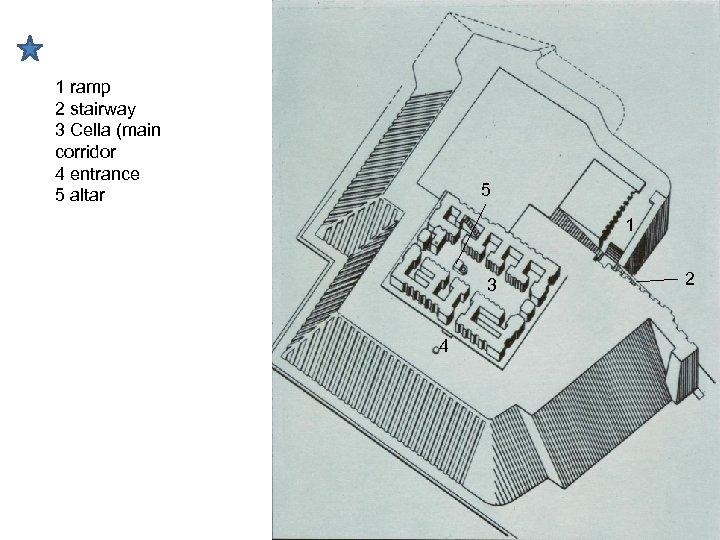 1 ramp 2 stairway 3 Cella (main corridor 4 entrance 5 altar 5 1
