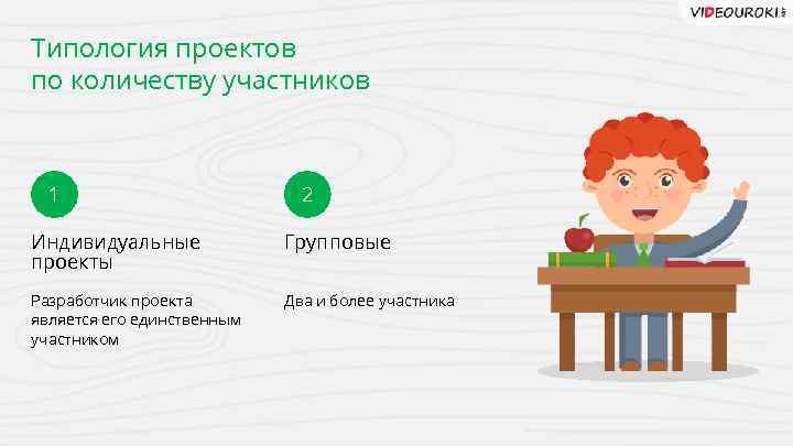 Типология проектов по количеству участников 1 2 Индивидуальные проекты Групповые Разработчик проекта является его