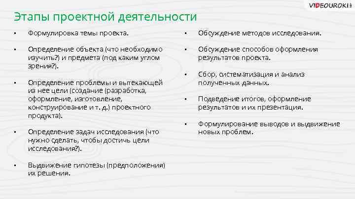 Этапы проектной деятельности • Формулировка темы проекта. • Обсуждение методов исследования. • Определение объекта