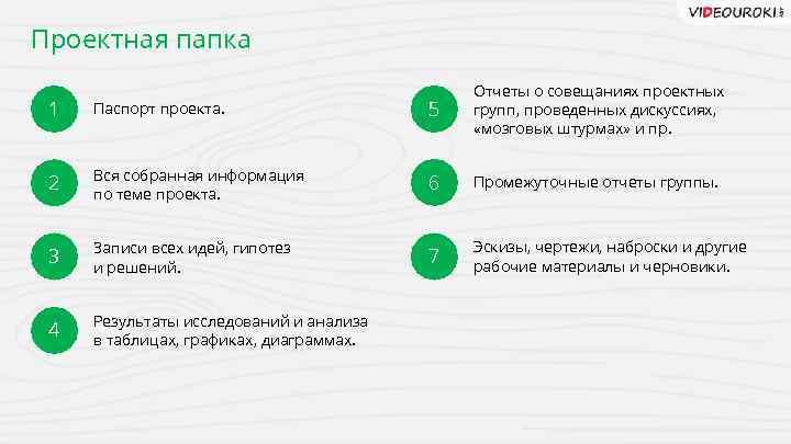 Проектная папка 1 Паспорт проекта. 5 Отчеты о совещаниях проектных групп, проведенных дискуссиях, «мозговых