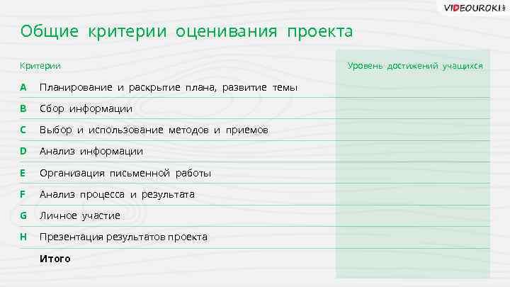 Общие критерии оценивания проекта Критерии A Планирование и раскрытие плана, развитие темы B Сбор