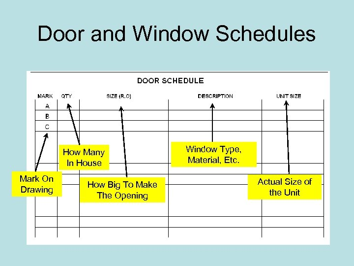 Door and Window Schedules How Many In House Mark On Drawing How Big To