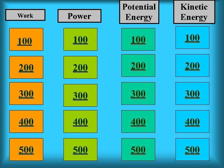 Work Power Potential Energy Kinetic Energy 100 100 200 200 300 300 400 400
