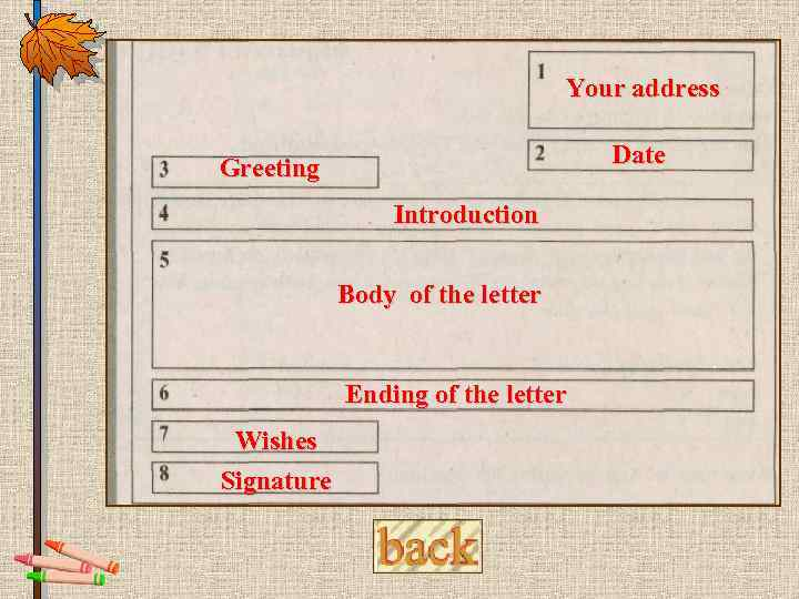 Your address Date Greeting Introduction Body of the letter Ending of the letter Wishes
