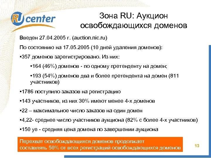 Зона RU: Аукцион освобождающихся доменов Введен 27. 04. 2005 г. (auction. nic. ru) По