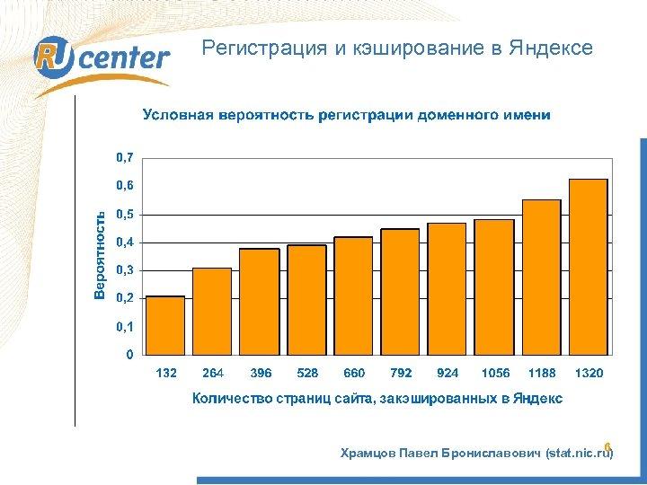 Регистрация и кэширование в Яндексе 6 Храмцов Павел Брониславович (stat. nic. ru)