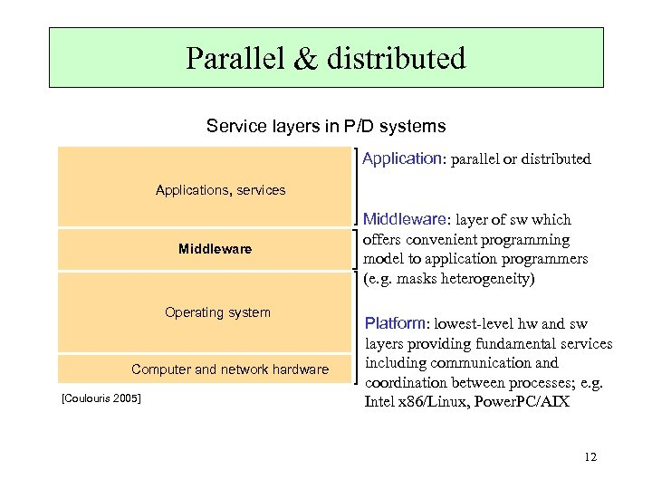 Parallel & distributed Service layers in P/D systems Application: parallel or distributed Applications, services