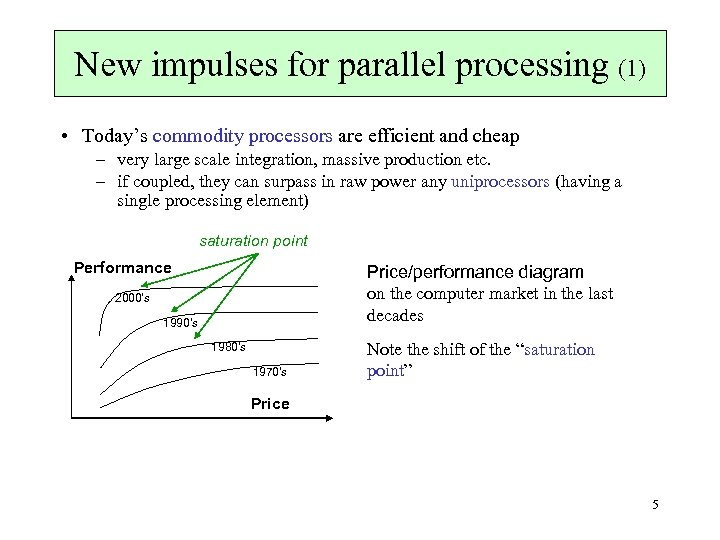 New impulses for parallel processing (1) • Today's commodity processors are efficient and cheap