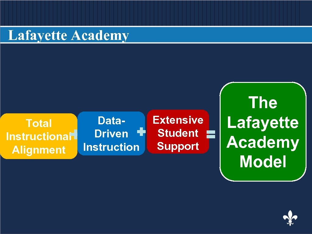 Lafayette Academy BODY COPY Total Instructional Alignment Data. Driven Instruction Extensive Student Support The