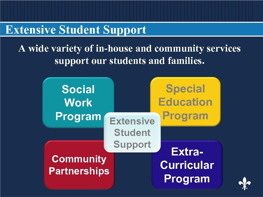 Extensive Student Support A wide variety of in-house and community services BODY COPY support
