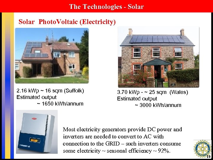 The Technologies - Solar Photo. Voltaic (Electricity) 2. 16 k. Wp ~ 16 sqm