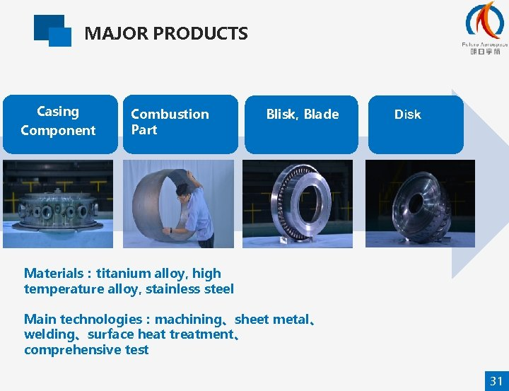 MAJOR PRODUCTS Casing Component Combustion Part Blisk, Blade Disk Materials:titanium alloy, high temperature alloy,