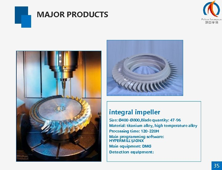 MAJOR PRODUCTS integral impeller Size: Ø 400 -Ø 800, Blade quantity: 47 -96 Material: