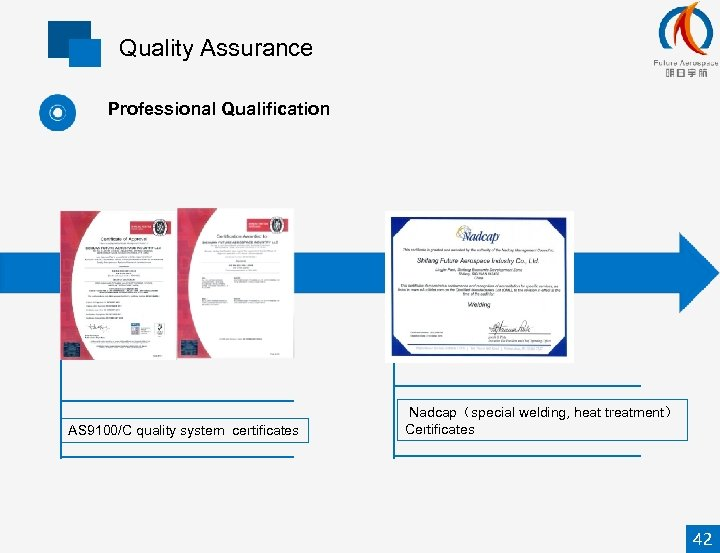 Quality Assurance Professional Qualification AS 9100/C quality system certificates Nadcap(special welding, heat treatment) Certificates